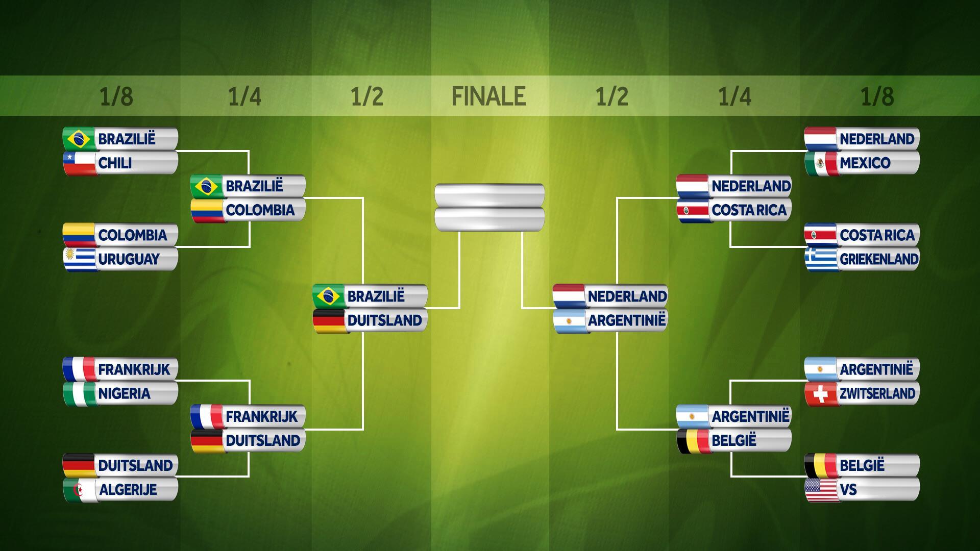 """NOS Sport on Twitter: """"Het speelschema van het WK verder ..."""