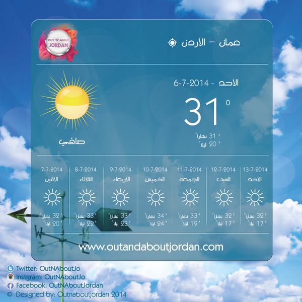 درجات الحرارة المتوقعة لهذا الأسبوع. #Jo #JoWeather
