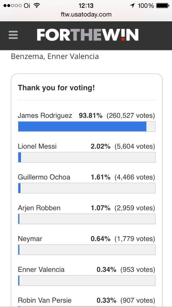 Ya votaron por @jamesdrodriguez como el mejor jugador del mundial? http://t.co/ARpwIYgsCR http://t.co/TeQMzkh81S
