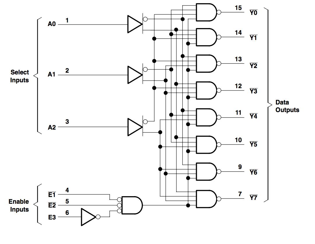 logic diagram 2x4 decoder