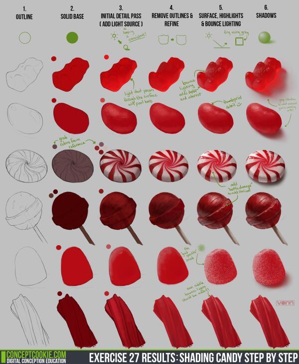 2DCGチュートリアル大量!海外のコンセプトアートのチュートリアルサイト『Concept Cookie』。キャンディーの描き方篇