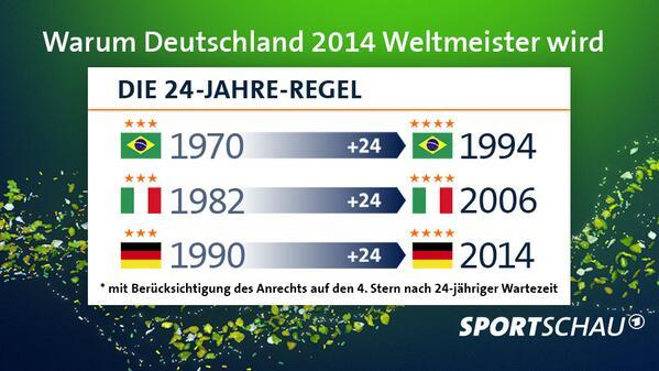 Der FIFA WM 2014 Thread - Seite 11 Br8yOPOCMAIJIjQ
