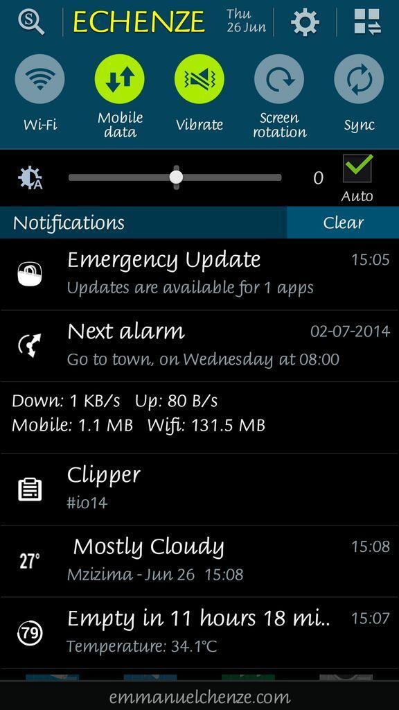 Twitter / echenze: Emergency update ndio gani ...