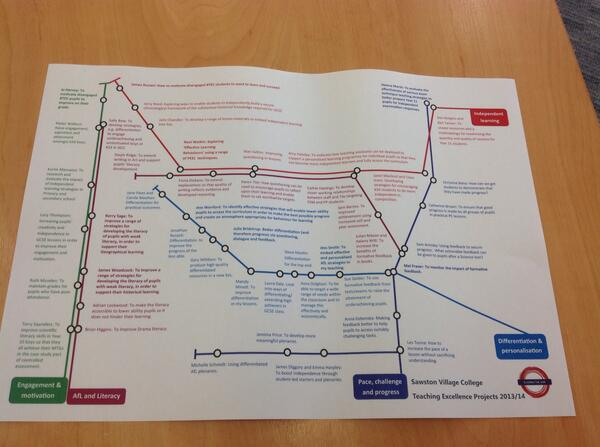 .@ProfLearnSVC @HelenaMarsh81 @KFindler share tube map of their Teaching projects #SUPER2014 http://t.co/XmN3cmp2hp