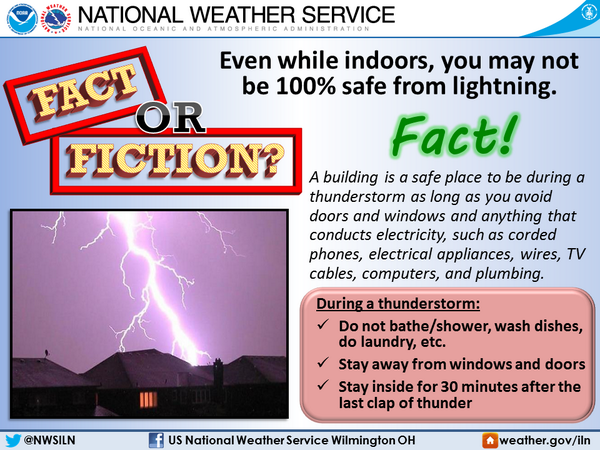 nws wilmington oh on twitter even if indoors there are some