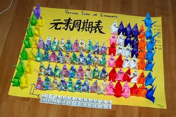 Periodic table on twitter a lot of origami paper cranes needed periodic table on twitter a lot of origami paper cranes needed for this colourful periodictable httptvrqdkep2zj httptr7fdvn6k12 urtaz Choice Image