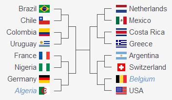 Asi van los cruces de aqui hasta el 13 de julio muchos sueñan con una final inédita Brasil-Argentina http://t.co/IOFyku3sIJ