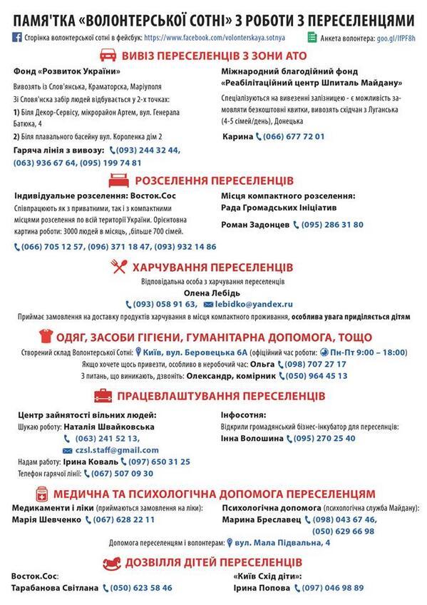 В Украине официально почти 22000 вынужденных переселенцев, - Лутковская - Цензор.НЕТ 9293