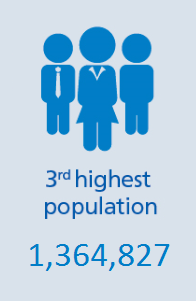 Twitter / RandstadCanada: Did you know that #Calgary ...
