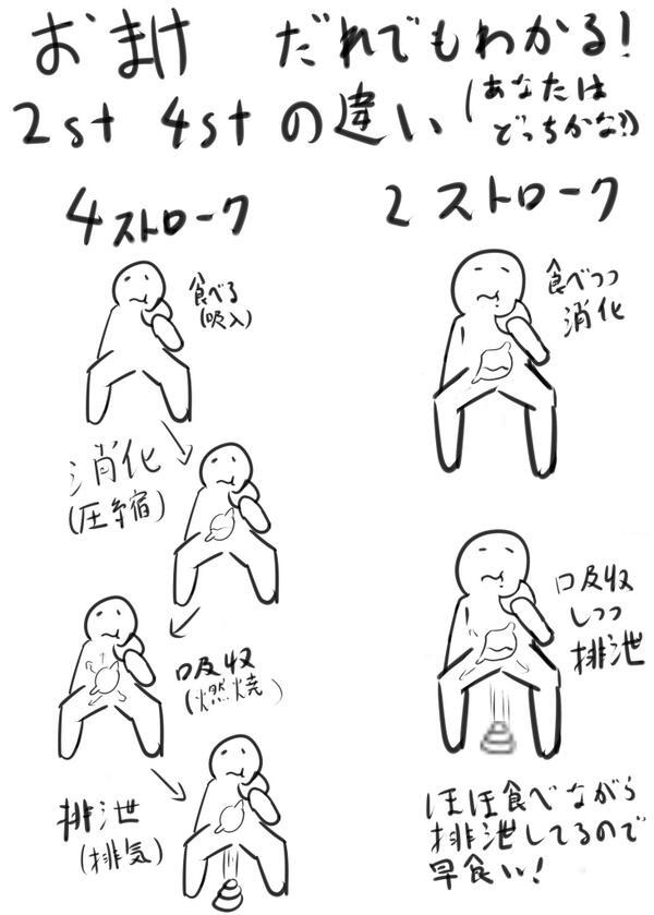 """ふぁみ on Twitter: """"上級者向け..."""