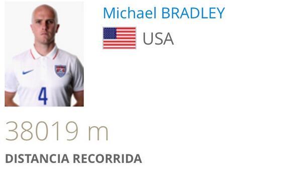 Según FIFA, Bradley de @ussoccer es quien más ha CORRIDO en la Copa del Mundo Brasil 2014 (38 kms en 4h 50m) http://t.co/jo8MF1Qb9S
