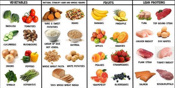 Lagi Diet? Ini 10 Snacks Rendah Kalori yang Baik untuk Dikonsumsi