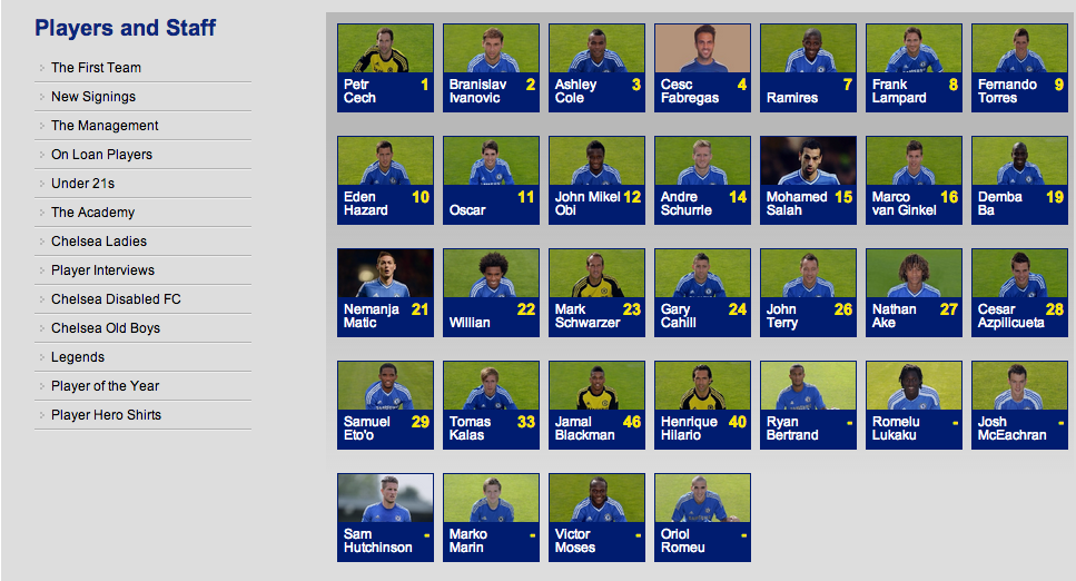 Thibaut Courtois doesnt appear on Chelsea website 1st team players page, AS think he may return to Atletico