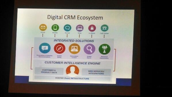 RT @erin_gleeson: The digital crm ecosystem is much more involved than it used to be #smdaymia @jesus_hoyos http://t.co/SePDd47rrh