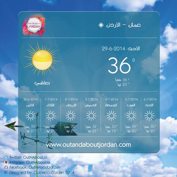 درجات الحرارة المتوقعة لهذا الأسبوع. #Amman