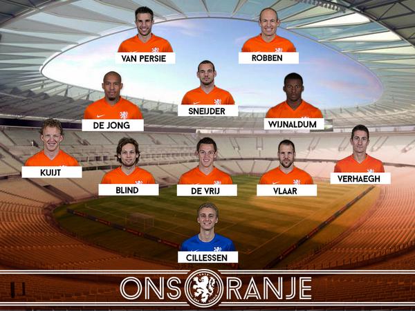 Стартовый состав сборной Голландии на матч с Мексикой