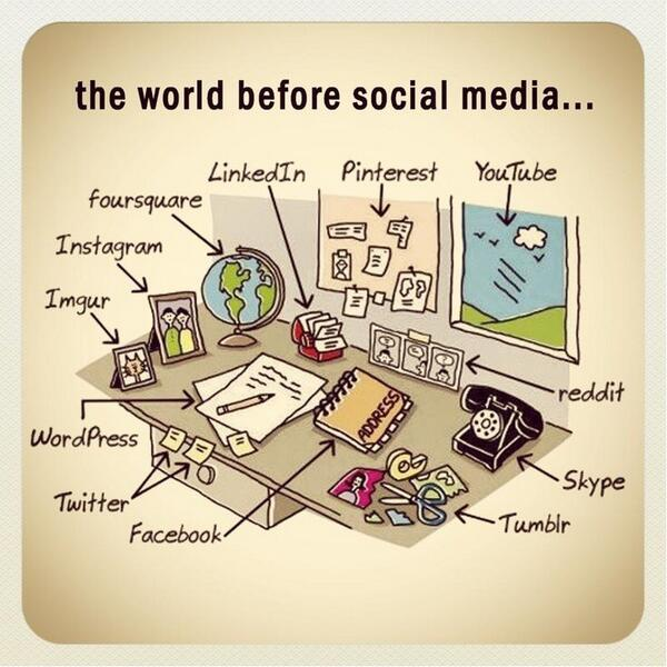Love this image that @FionaFenwickNZ had in her preso. Fantastic look at the world before #socialmedia #NZSOMO http://t.co/2jysdHYxXV
