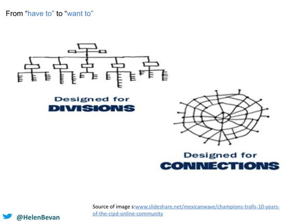 """We are designed for """"division""""  Division of this, Division of that…  Hierarchy AND network needed #eduagents http://t.co/i3eZNO9LBP"""