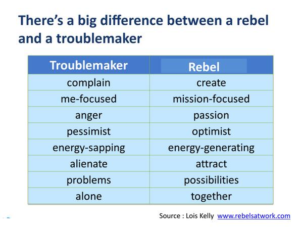 Boat Rockers conform + rebel at same time. Work with others and aren't just destructive... @helenbevan #eduagents http://t.co/bB3iVZlT9v