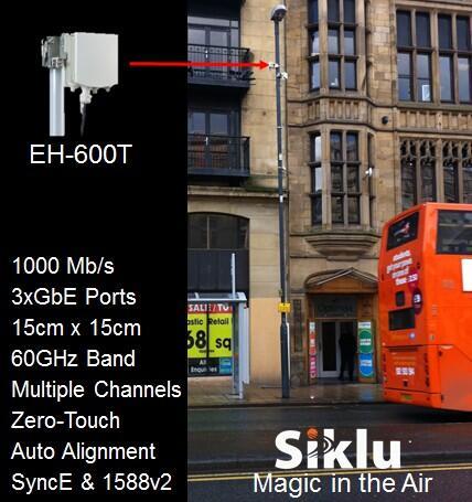 Siklu EH600T