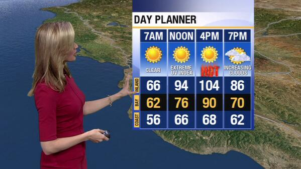 Temperatures will soar past 100 degrees Inland today. http://t.co/plMy7dmuAj