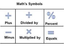 كلمات إنجليزي On Twitter رموز الرياضيات ومعانيها Http T Co Tfro6e6cj6
