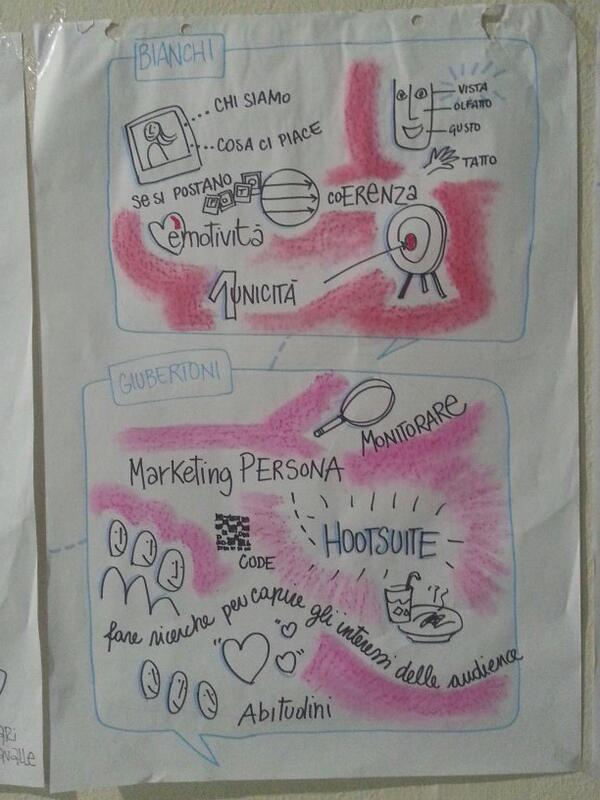 Il visual thinking di @visualsara  #smday #smdaymi #hootupsmday http://t.co/Oip81iK9Sw
