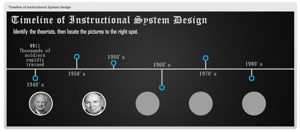𝔇𝔞𝔳𝔦𝔡 𝔄𝔫𝔡𝔢𝔯𝔰𝔬𝔫 On Twitter Timeline Of Instructional System Design Quiz Http T Co Ropszwb707 Http T Co Tujyj6cyat