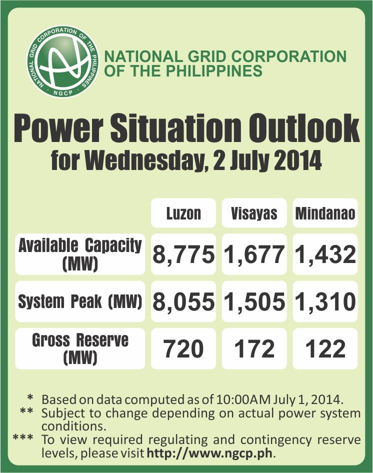 RT @NGCP_ALERT: POWER SITUATION OUTLOOK for Wednesday, 2 July 2014. http://t.co/ee2IHUKz3M