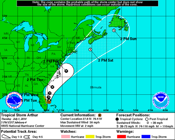 Correction: here's the latest NHC track. Good consensus that at a minimum wind radius will incl NC. h/t @A_Kowaleski http://t.co/OyZZXhIne0