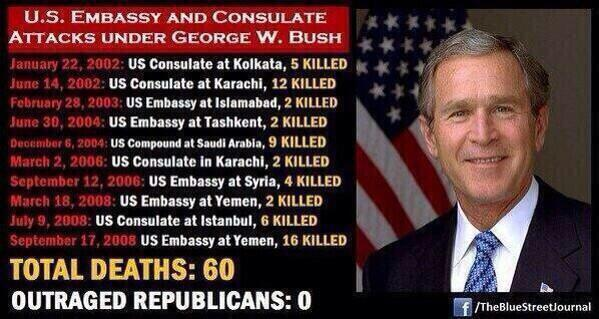 This graphic perfectly sums up GOP hypocrisy on Benghazi.