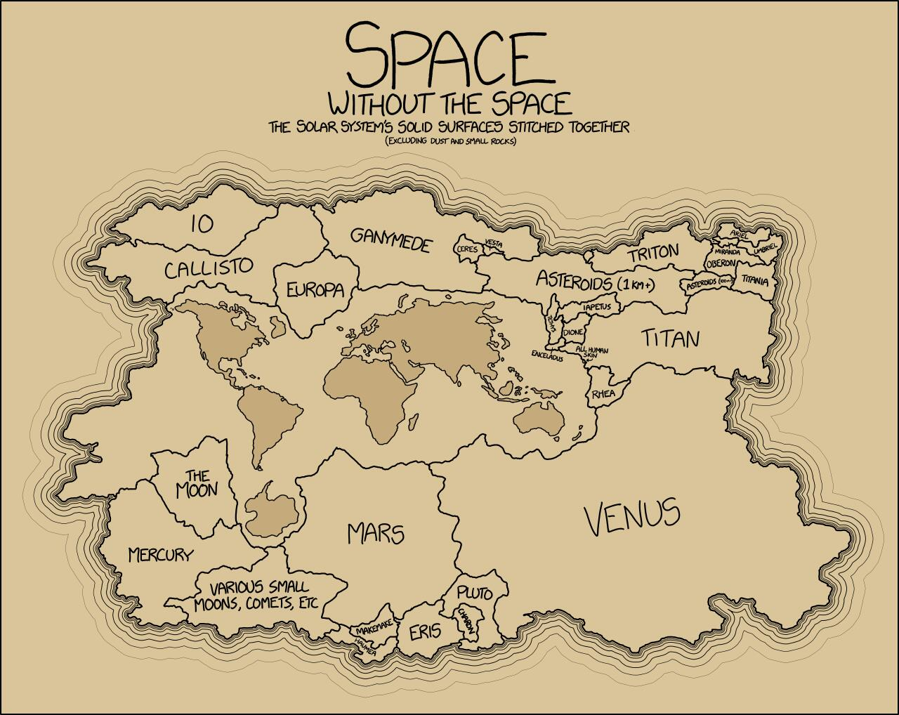 Twitter / zaibatsu: #xkcd: Surface Area #Space ...