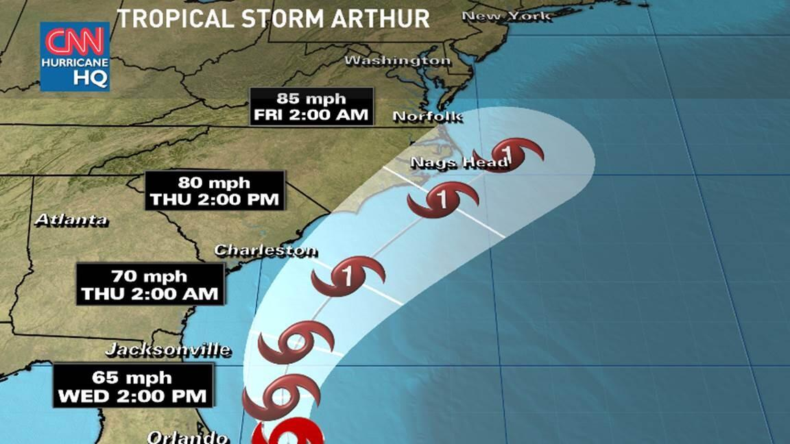 Twitter / IndraPetersons: #Arthur will get CLOSEST in ...