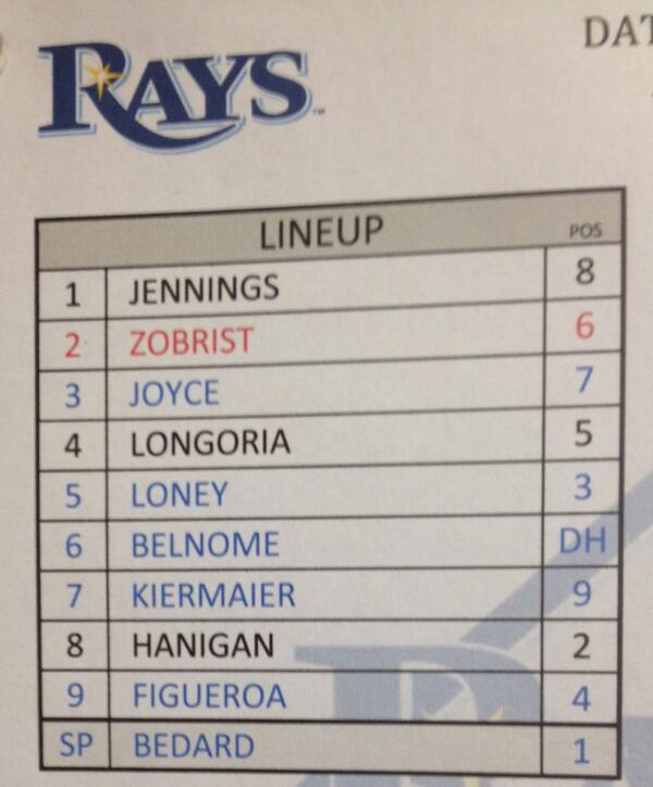 Jenny, @RaysJoeMaddon's got your number. Tonight's #Rays batting order (by position) starts 867-5309: http://t.co/m87PirbvKM