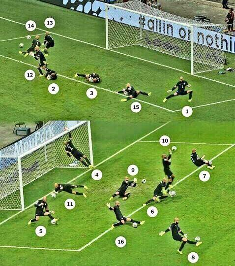 Tim Howard was everywhere vs Belgium  His 16 saves: http://t.co/gTH2K7TQsl