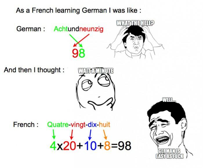Картинки кошка, смешные картинки на французском языке