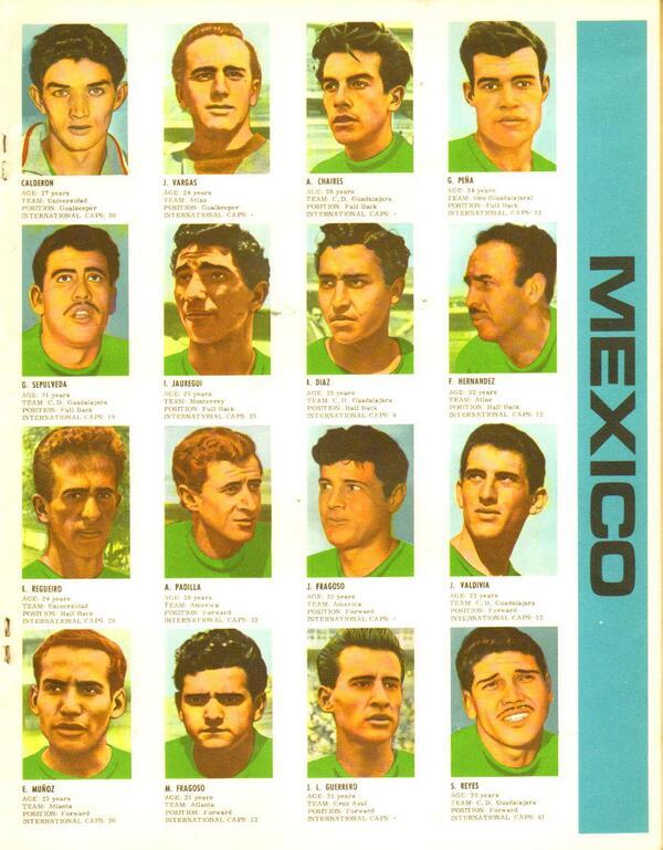 Mexico World Cup Kits, 1966