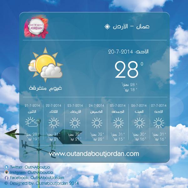 حالة الطقس المتوقعة لهذا الأسبوع. #Amman #JoWeather