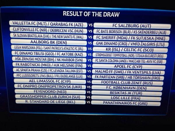 The Champions League 3rd Qualifying Round draw throws up some interesting clashes [Pictures]