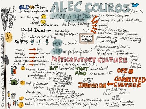 Mandatory summer #GrowthMindset PD! RT @langwitches: @courosa's amazing keynote at #BLC14 http://t.co/GK5hd9UpZE #sunchat #profdev #edchat