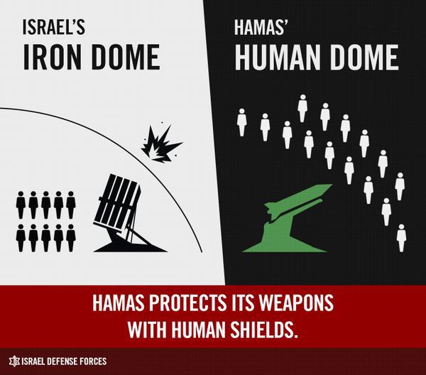 Image result for IDF propaganda