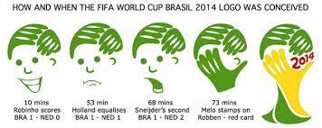 The World Cup logo totally saw it coming http://t.co/6rJBsGksPq