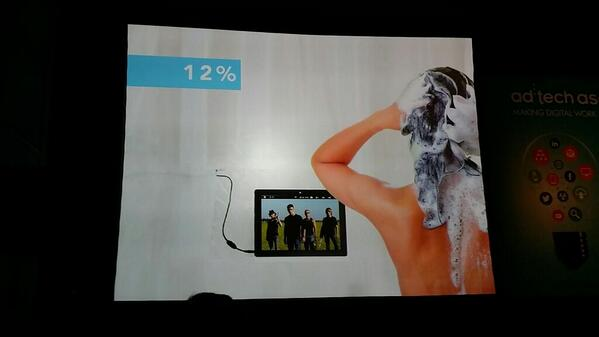12% of us using #mobile in shower. You? #adtechasean @MarketingOops http://t.co/rGyzapDkXT
