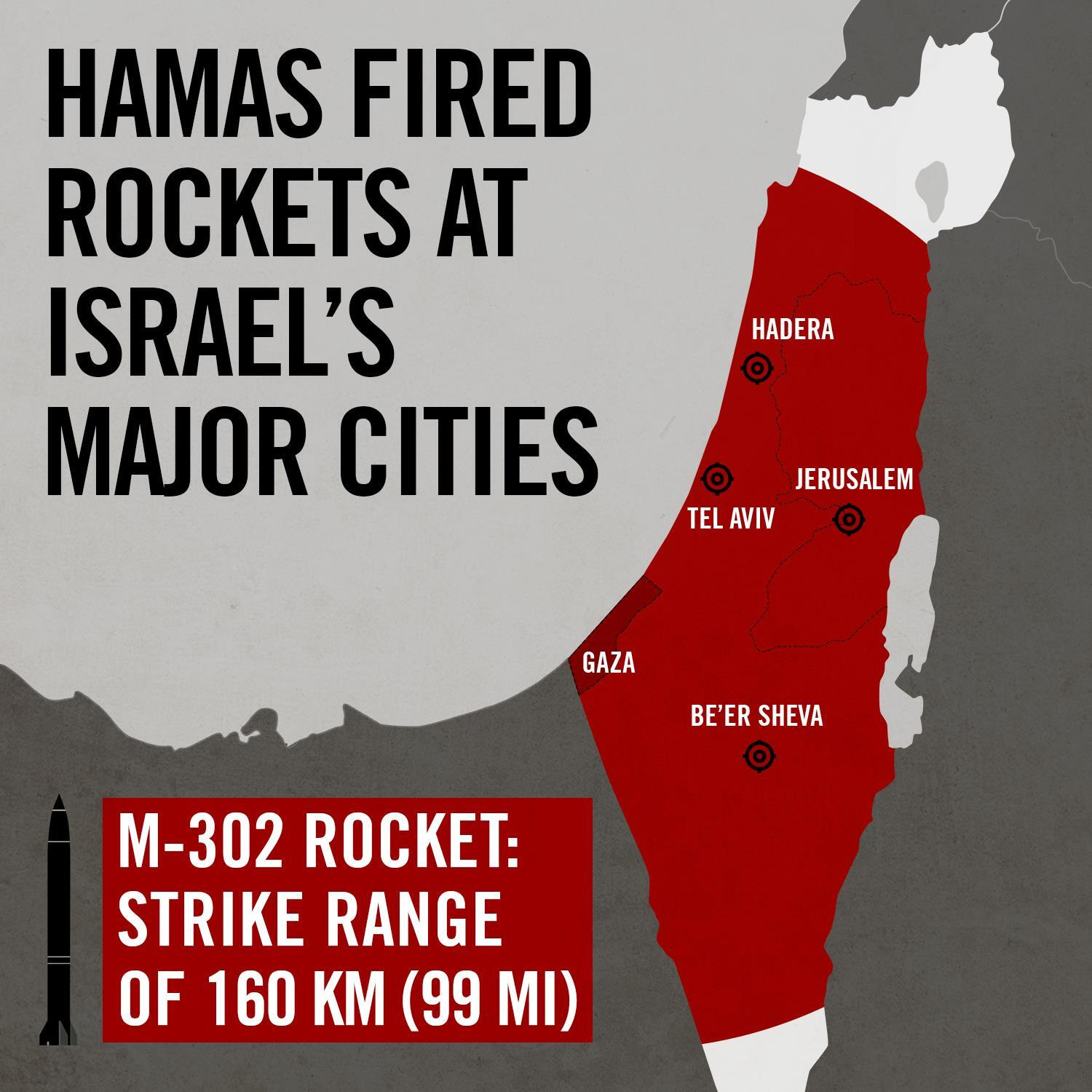 Twitter / israelunderfire: July 8th - 117 rockets were ...