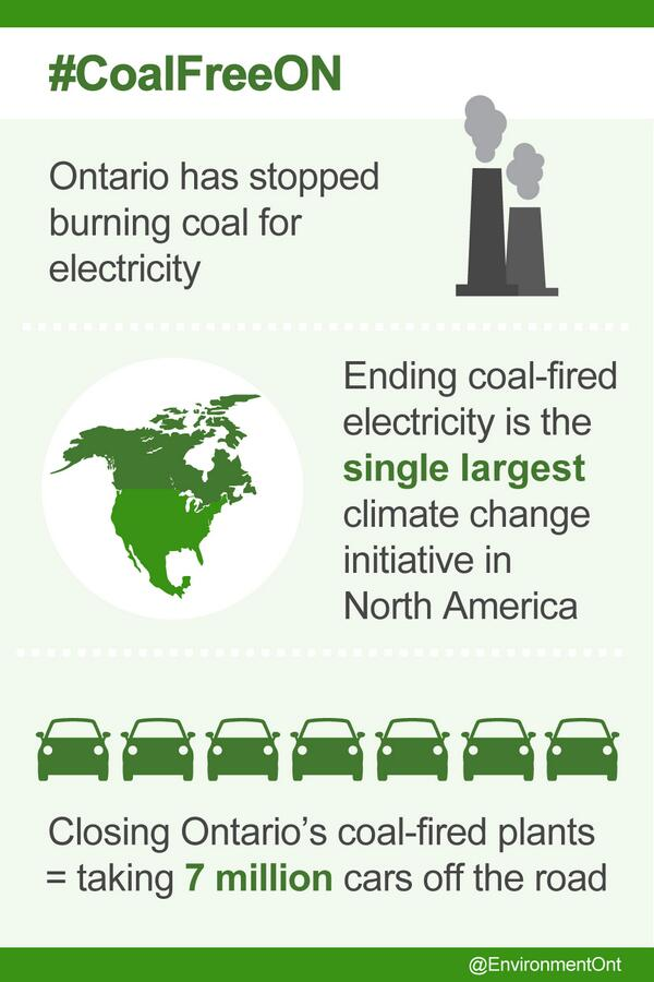 .@Glen4ONT to re-introduce legislation to ensure #Ontario never goes back to polluting coal. #onpoli http://t.co/0eigpogg93