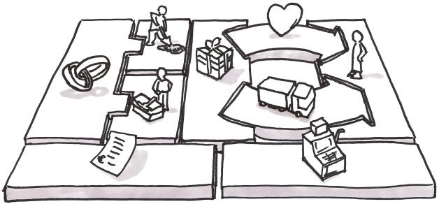 Waraqi ورقي On Twitter قالب مخطط نموذج العمل التجاري Business Model Canvas Http T Co 31omuhb2xv Http T Co 0jbhy9c9fp