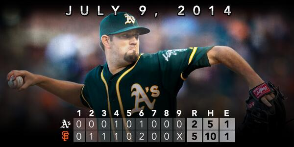 RECAP: Jason Hammel goes 5 innings in #Athletics debut as A's fall to the Giants. http://t.co/ZWsF19CgED http://t.co/qH4VUiPj5F