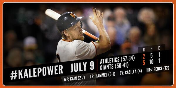 RECAP: @HunterPence goes yard to back Cain's solid outing in #SFGiants' win vs Athletics. http://t.co/8tTGKSqwby http://t.co/UrelISKf63