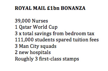 So, the government, let's see what you could have bought with the £1bn you wrote off in the Royal Mail sale http://t.co/dIoH2Ngnpp