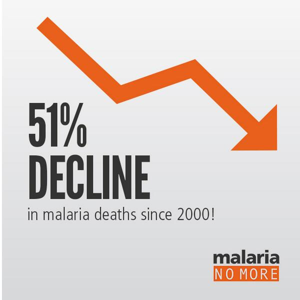 In case you needed something to celebrate today, we're halfway to our goal of ending all deaths from #malaria! http://t.co/yTFmpsmctU
